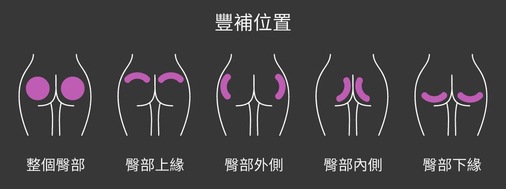 臀部抽脂抽脂手術風險抽脂價格抽脂後遺症抽脂日記抽脂會痛嗎04.jpg