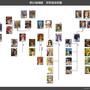 各家族關係圖.jpg