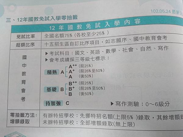 會考2.jpg