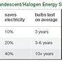 Energy-Savings-Chart.jpg