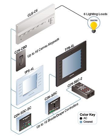 Crestron System.png