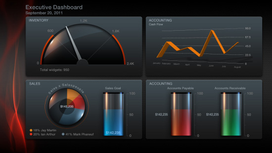 X2O_SharePoint_Dashboard_550.jpg