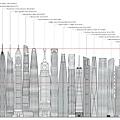 1325739622-diagram-tallestskyline-cctbuh.jpg