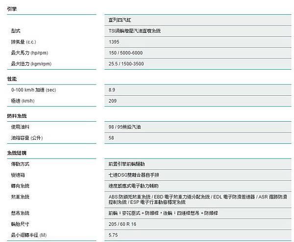 TOURAN-技術規格2.jpg