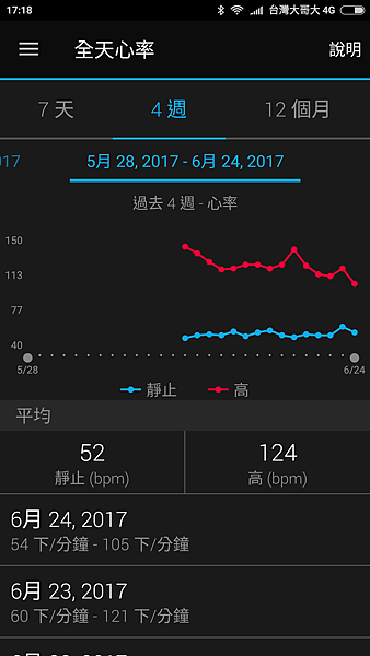Screenshot_2017-06-24-17-18-26-640_com.garmin.android.apps.connectmobile.png