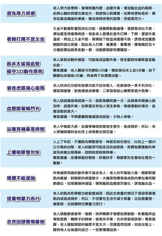 忌諱10個動作.jpg