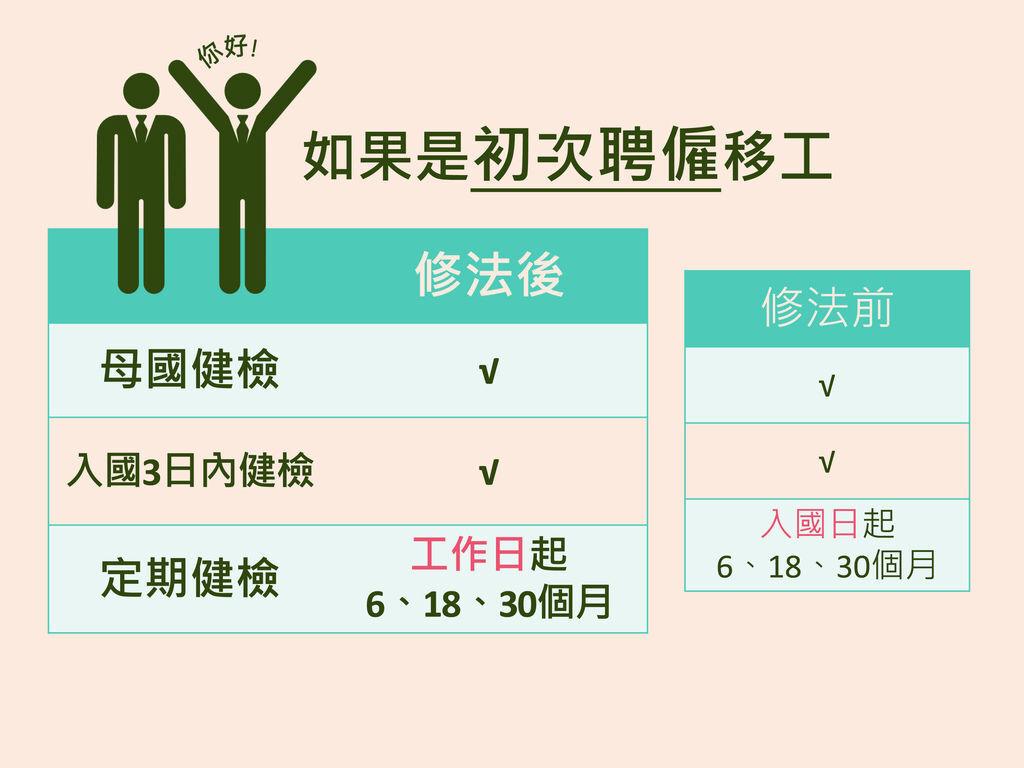 1070530新聞資料_疾管署外國人健檢時程說明 (1)-3.jpg