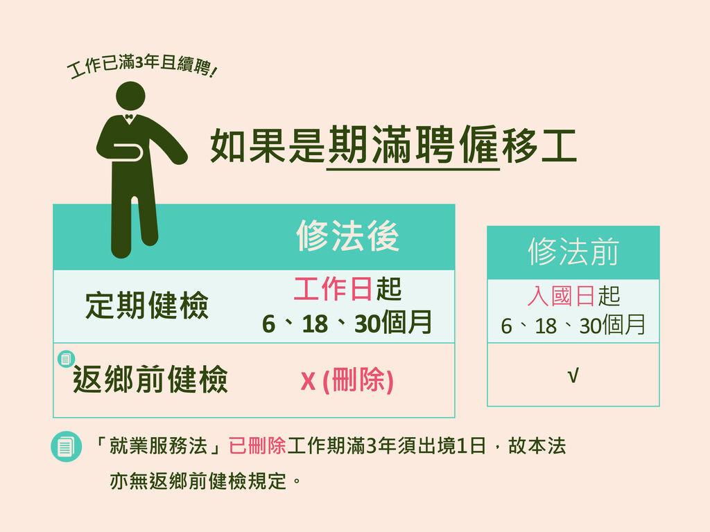 1070530新聞資料_疾管署外國人健檢時程說明 (1)-5.jpg