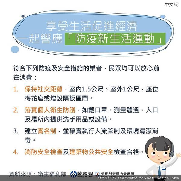 1090519  享受生活促進經濟--一起響應「防疫新生活運動」中文.JPG