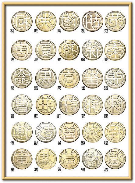 中國姓氏-2.jpg