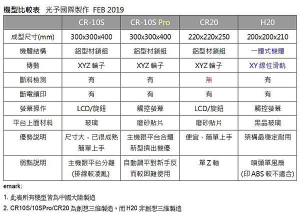 擷取機型比較表2019.JPG