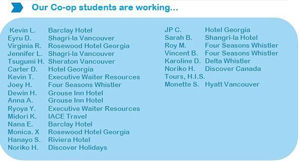 COOP HOTELS