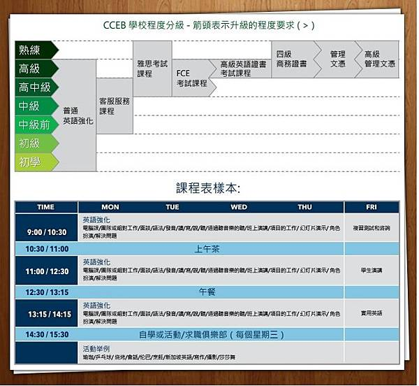 timetable cceb