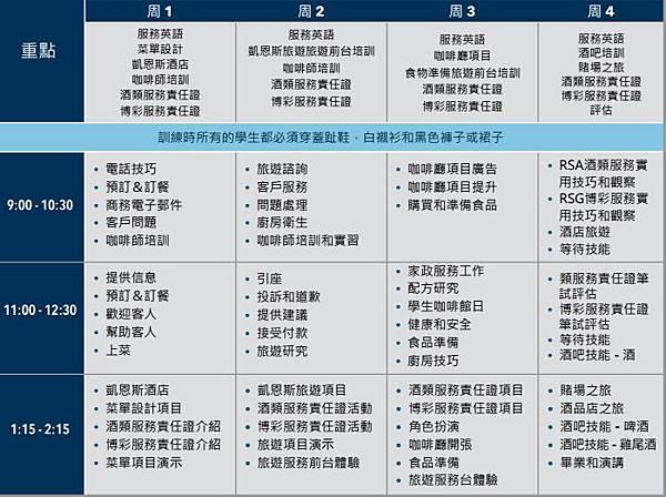 顧客服務 課程表