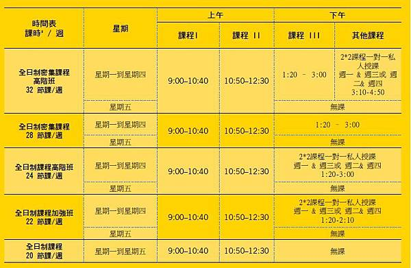 SF TIME TABLE