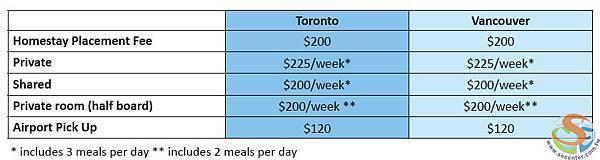 price-homestay