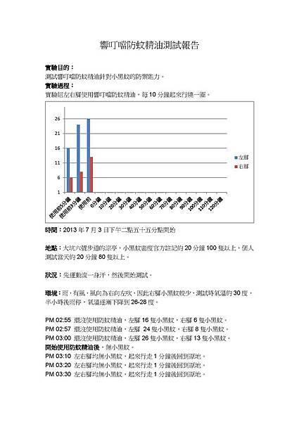 2013年7月響叮噹測試 _頁面_1