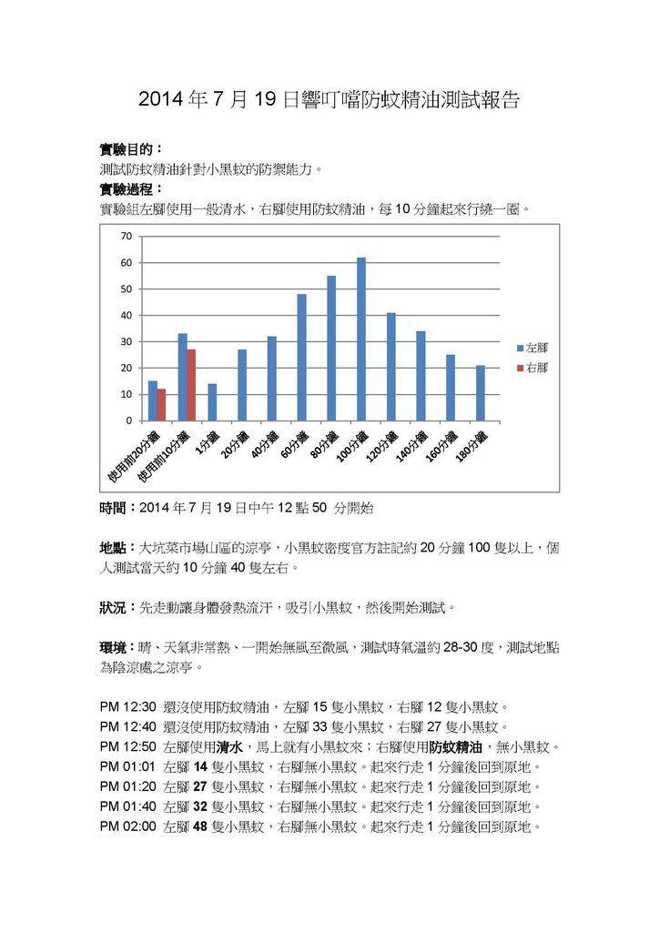 2014年7月19日防蚊精油新配方測試報告_頁面_1