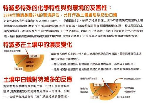 白蟻防治藥劑選擇的說明