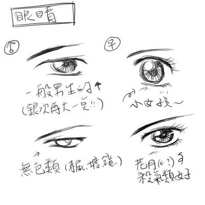 閃靈漫畫版畫風教學(&特色)