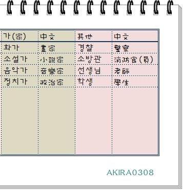 韓文單字-職業2.jpg