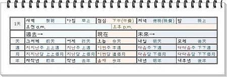 韓文單字-時間