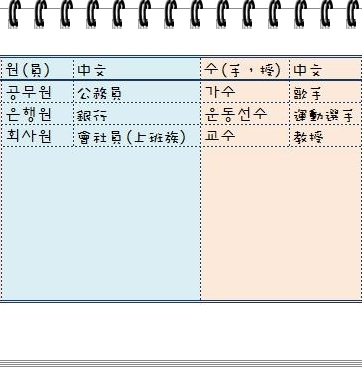 韓文單字-職業1.jpg