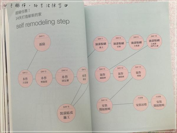 實用進度表 (2).JPG