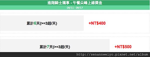 螢幕快照+2017-09-11+下午12.53.22.png