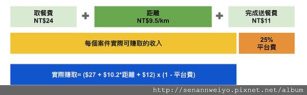 螢幕快照+2017-10-31+上午11.45.04.png
