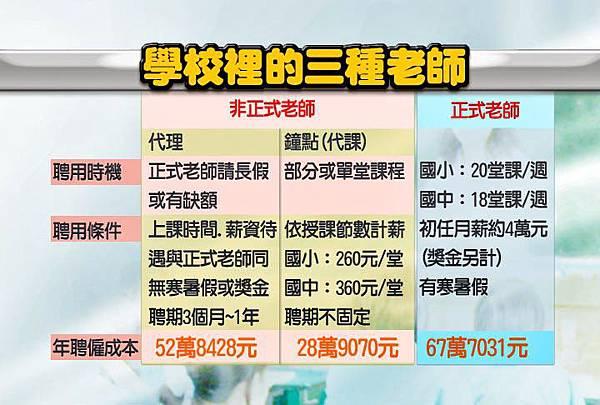 0926_CG3_學校裡的三種老師.jpg