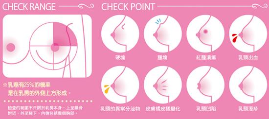 乳癌檢測-check1.jpg