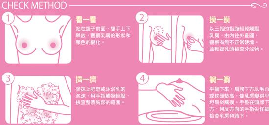 乳癌檢測-check2.jpg