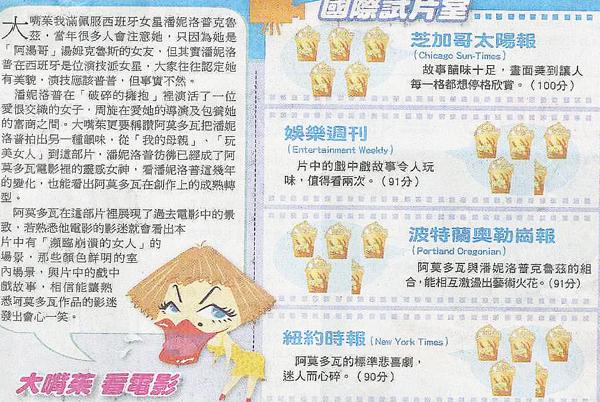 20100110自由_大嘴珠.jpg