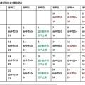 2014年3月上課時間表.jpg