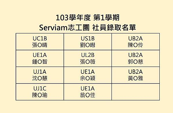 103-1社員錄取名單