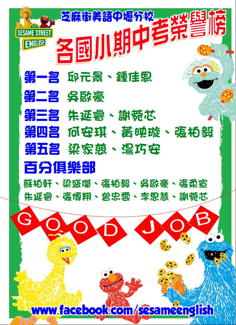 2012.11期中考榜單