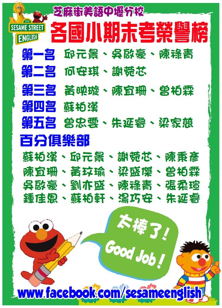 2013.01期末考榜單
