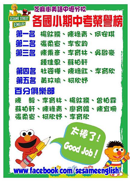 2013.11期中考榜單