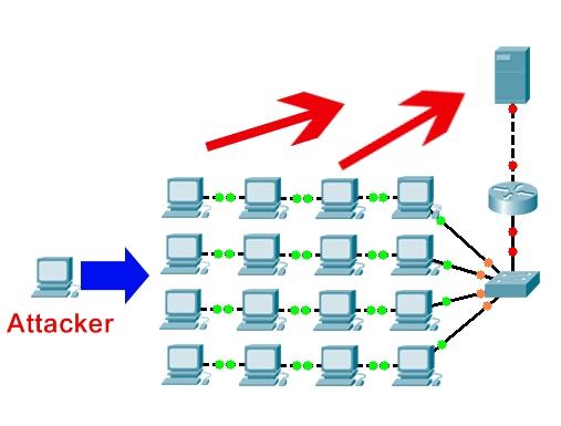 05.DDoS.jpg