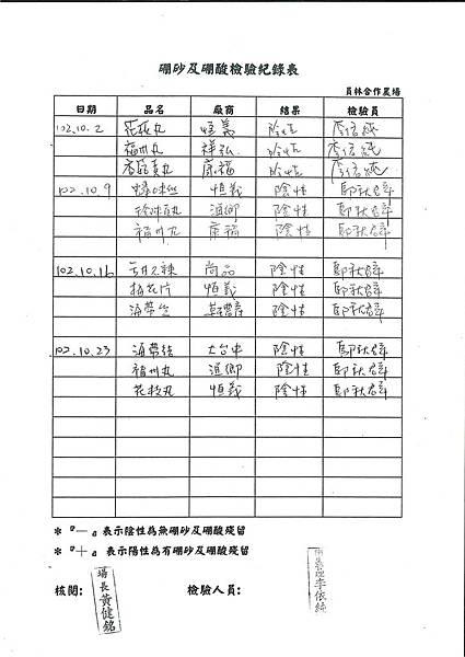 硼砂及硼酸檢驗紀錄表第9周