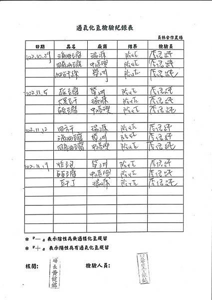 過氧化氫檢驗紀錄表第13周