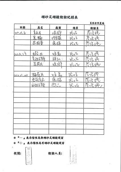 硼砂及硼酸檢驗紀錄表第13周