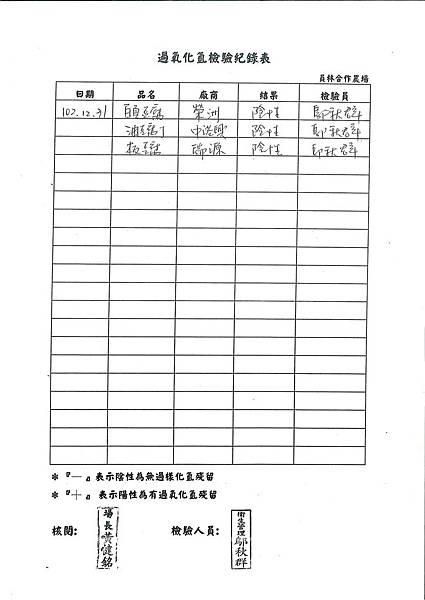 過氧化氫檢驗紀錄表第19周