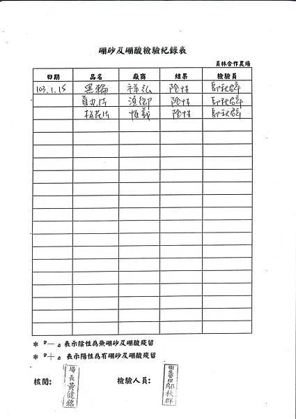 硼砂及硼酸檢驗紀錄表第21周