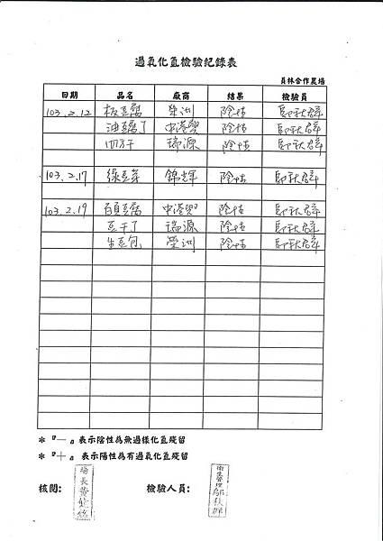 過氧化氫檢驗紀錄表---102學年下學期第2周