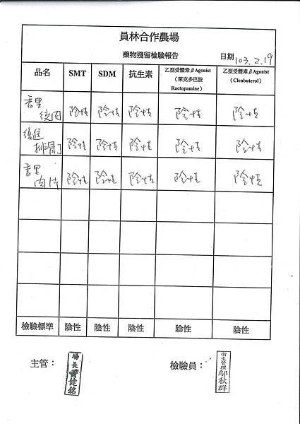 肉品-藥物殘留檢驗表---102學年下學期第2周