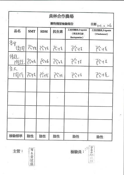 肉品-藥物殘留檢驗表---102學年下學期第3周