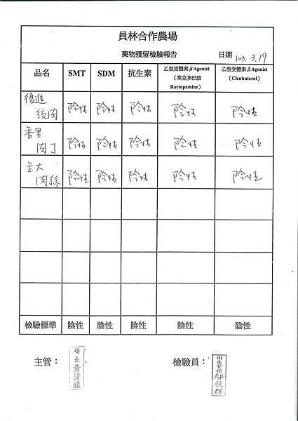 肉品-藥物殘留檢驗表---102學年下學期第6周