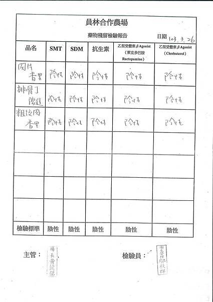 肉品-藥物殘留檢驗表---102學年下學期第7周